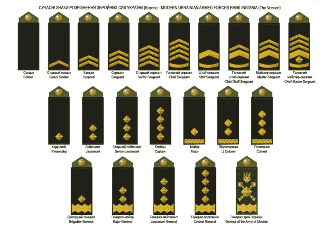 Новые воинские звания ВС Украины